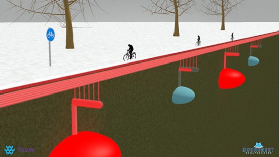 concept_verwarmd_fietspad_radpropaganda