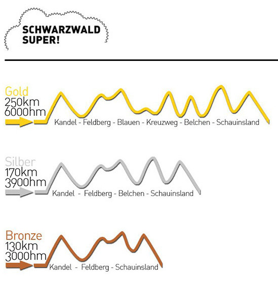 supperrad-marathon-freiburg-schwarzwald_radpropaganda